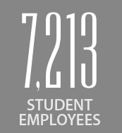 4,688 student employees